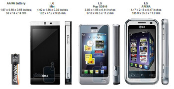 LG Mini GD880 Preview