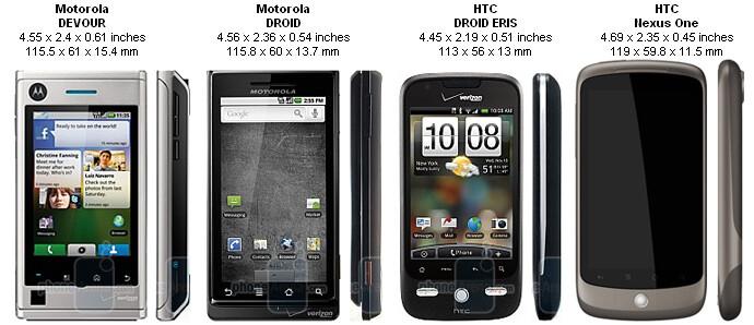 Motorola DEVOUR A555 Review