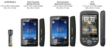 Sony Ericsson Xperia X10 mini Review
