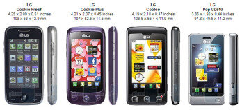 LG Cookie Fresh GS290 Preview