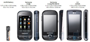 Samsung Ch@t B3410W Review