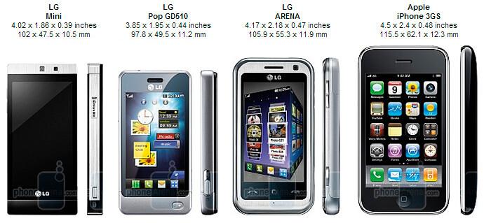 LG Mini GD880 Review