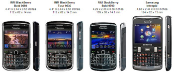 RIM BlackBerry Bold 9650 Review