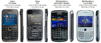 Nokia E73 Mode Review