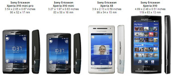 Sony Ericsson Xperia X10 mini pro Review
