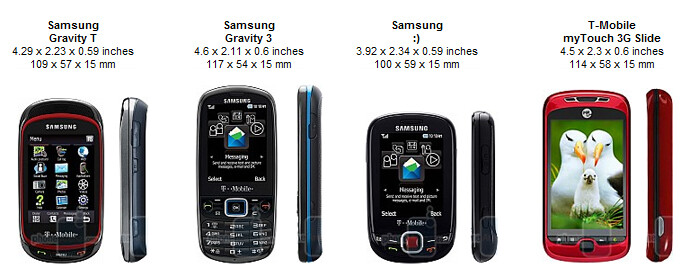 Samsung Gravity T Review