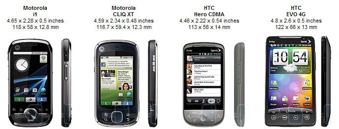 Motorola i1 Review