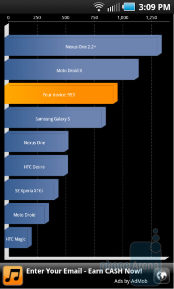 Samsung Epic 4G - Quadrant benchmark results - Samsung Epic 4G vs HTC EVO 4G