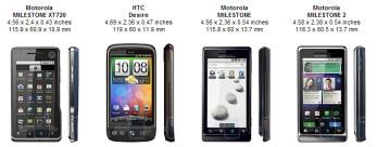 Motorola MILESTONE XT720 Review