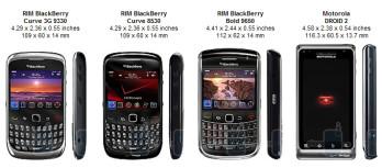 rim blackberry curve 3g for verizon wireless review rh phonearena com BlackBerry Bold 9930 Review BlackBerry Torch 9800