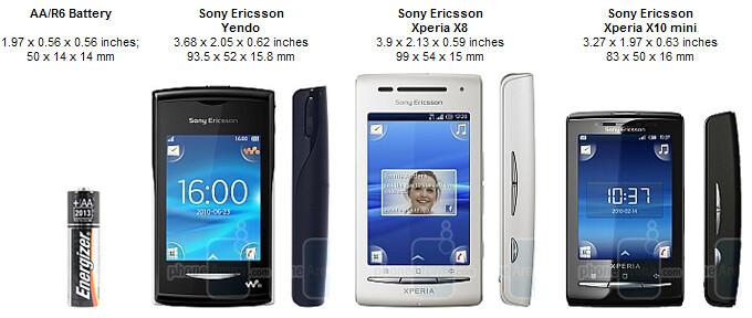 Sony Ericsson Yendo Preview