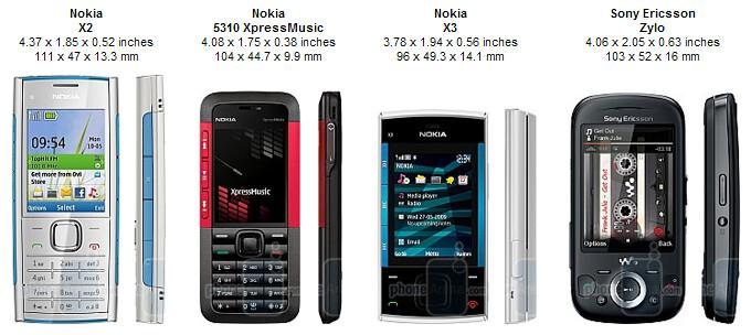 Nokia X2 Review - PhoneArena
