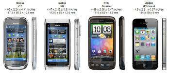 Nokia C7 Review