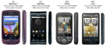 LG Optimus T Review