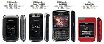 RIM BlackBerry Style Review