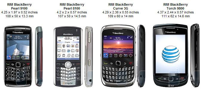 RIM BlackBerry Pearl 3G Review