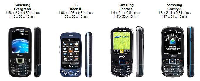 Samsung Evergreen Review