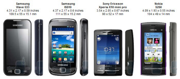 Samsung Wave 533 Review