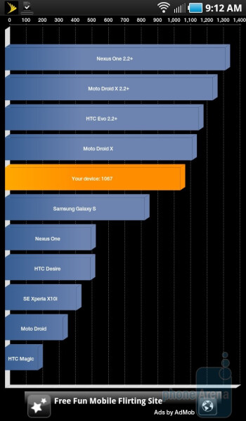 The Quadrant benchmark test - Samsung Galaxy Tab for the U.S. Review
