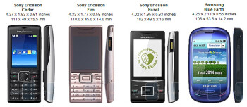 Sony Ericsson Cedar Review