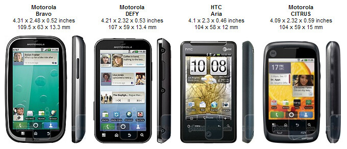 Motorola Bravo Review