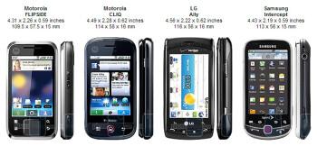 Motorola FLIPSIDE Review