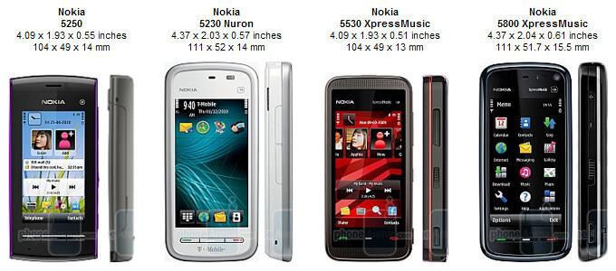 Nokia 5250 Review