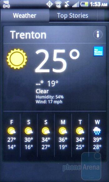 News and Weather app - HTC EVO Shift 4G Review