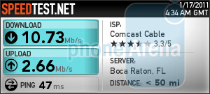 Wi-Fi at home - Data speeds test using Motorola DROID X on the www.speedtest.net site - Verizon 3G Network Extender Review