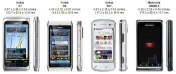 Nokia E7 Preview