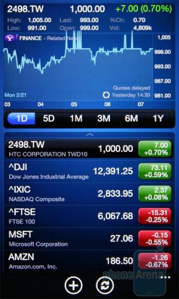 Stocks - HTC 7 Pro Review