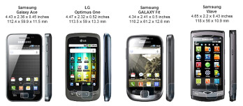Samsung Galaxy Ace Ревю