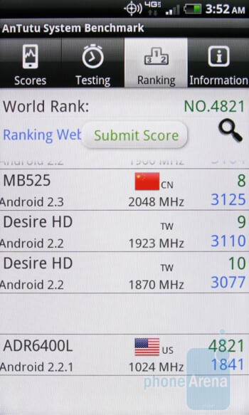 Benchmark tests - HTC ThunderBolt Review