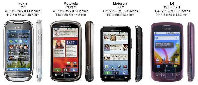 Nokia Astound Review
