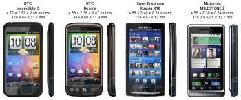 HTC Incredible S Ревю