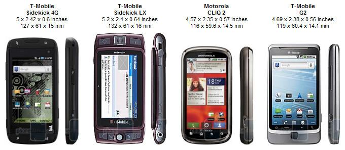 T Mobile Sidekick 4g Review Phonearena