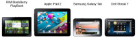 RIM-BlackBerry-PlayBook-Review-Compare