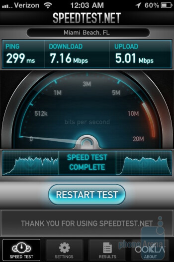 Test 1 - Apple iPhone 4 tests - Novatel 4510L 4G MiFi for Verizon Wireless Review