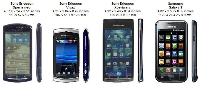 Sony Ericsson Xperia neo Review