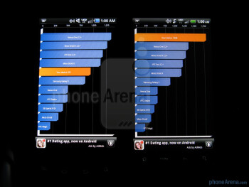 The Quadrant Benchmark app - The Samsung Droid Charge (left) and the HTC ThunderBolt (right) - Samsung Droid Charge vs HTC ThunderBolt