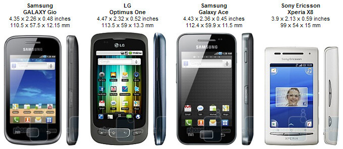 Samsung GALAXY Gio Review