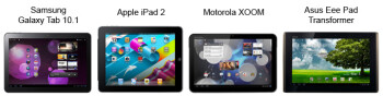 Samsung GALAXY Tab 10.1 Preview