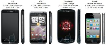 LG Revolution vs HTC ThunderBolt