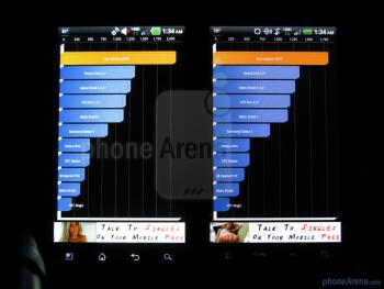 Quadrant Benchmark app - LG Revolution (L) and HTC ThunderBolt (R) - LG Revolution vs HTC ThunderBolt