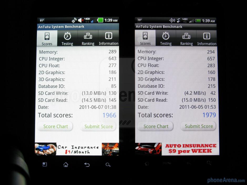 AnTuTu System Benchmark - LG Revolution (L) and HTC ThunderBolt (R) - LG Revolution vs HTC ThunderBolt