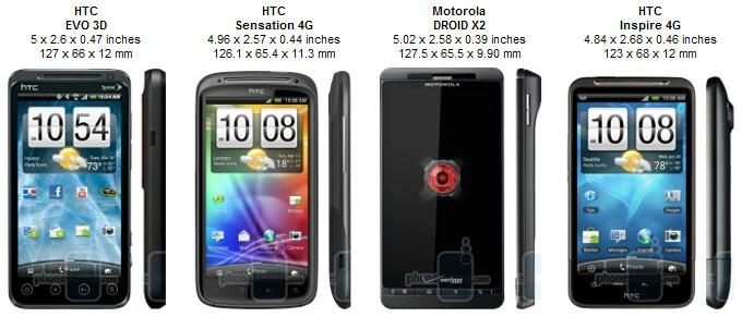 Latest cellphones.