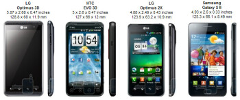 LG Optimus 3D (Thrill 4G) Preview