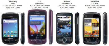 Samsung Dart Review