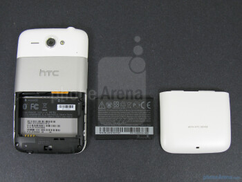 HTC Status Review