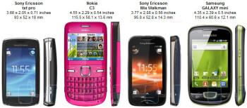 Sony Ericsson txt pro Review